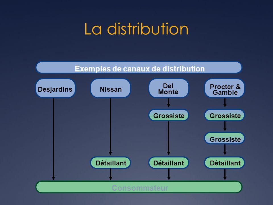 Exemples de canaux de distribution DesjardinsNissan Del Monte Procter & Gamble Grossiste Détaillant Consommateur Grossiste Détaillant La distribution