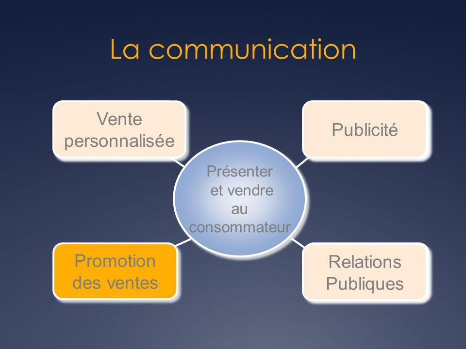 Publicité Relations Publiques Relations Publiques Vente personnalisée Vente personnalisée Présenter et vendre au consommateur Présenter et vendre au c