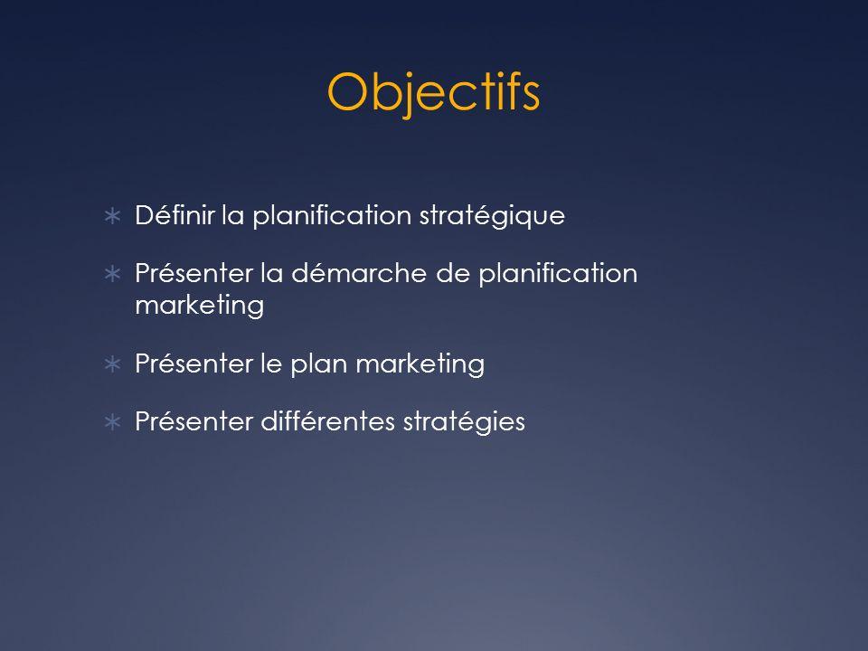 Résumé La phase de planification de la stratégie marketing comporte trois étapes : 1) lanalyse de situation, ou analyse FFOM; 2) lexamen produit-marché et létablissement des objectifs; et 3) le programme marketing.
