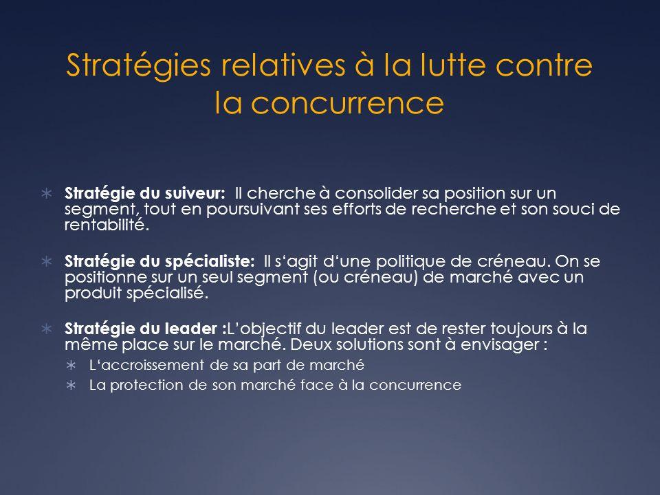 Stratégies relatives à la lutte contre la concurrence Stratégie du suiveur: Il cherche à consolider sa position sur un segment, tout en poursuivant se