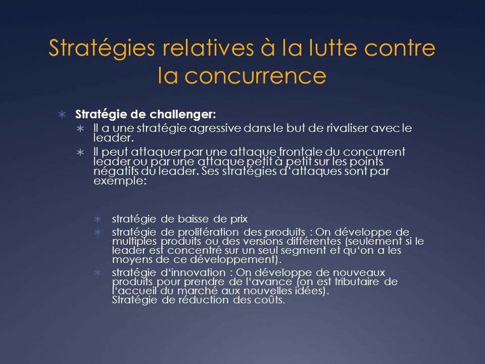 Stratégies relatives à la lutte contre la concurrence Stratégie de challenger: Il a une stratégie agressive dans le but de rivaliser avec le leader. I