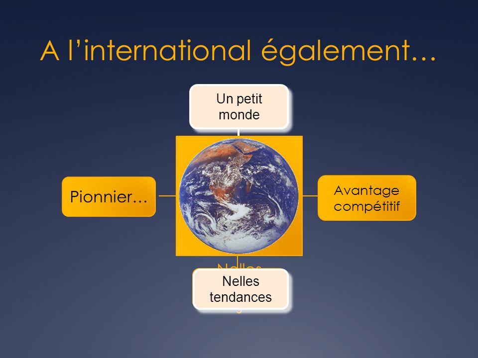 Pionnier… Un petit monde Avantage compétitif Nelles tendance s Avantage compétitif Nelles tendances A linternational également…