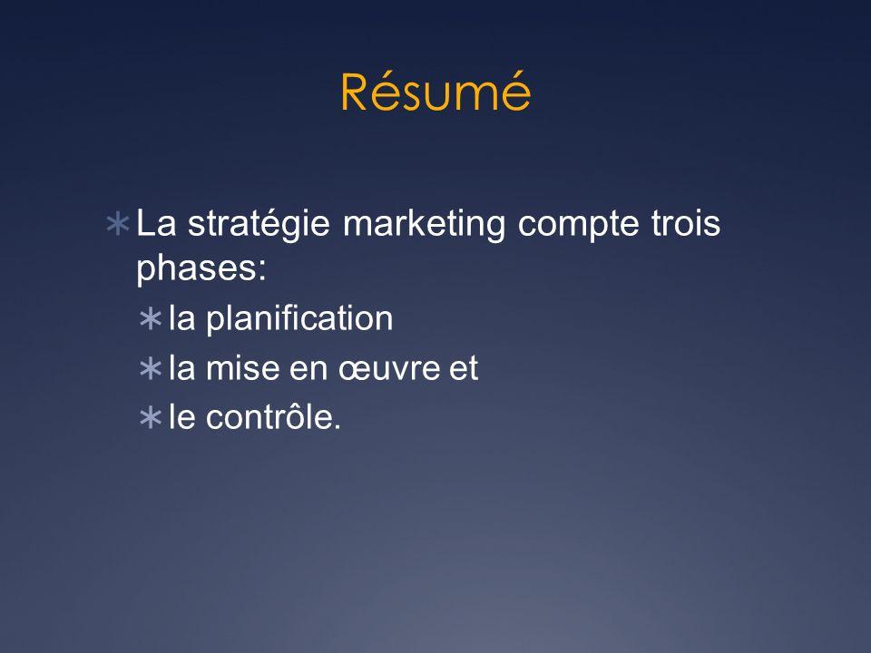 Résumé La stratégie marketing compte trois phases: la planification la mise en œuvre et le contrôle.