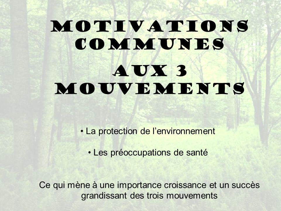 MOTIVATIONS COMMUNES AUX 3 MOUVEMENTS La protection de lenvironnement Les préoccupations de santé Ce qui mène à une importance croissance et un succès