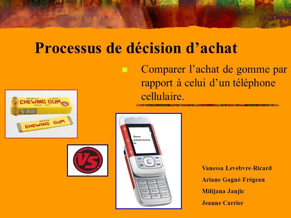 Processus de décision dachat Comparer lachat de gomme par rapport à celui dun téléphone cellulaire.