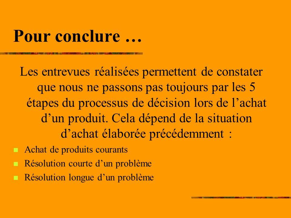 Pour conclure … Les entrevues réalisées permettent de constater que nous ne passons pas toujours par les 5 étapes du processus de décision lors de lachat dun produit.