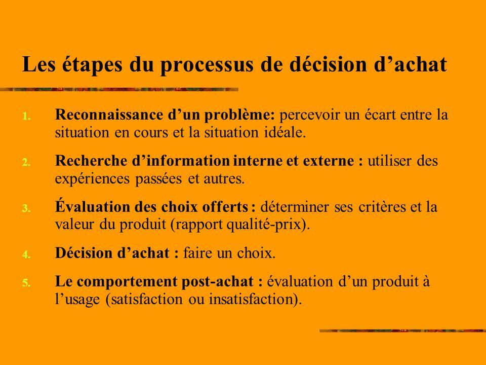 Les étapes du processus de décision dachat 1.