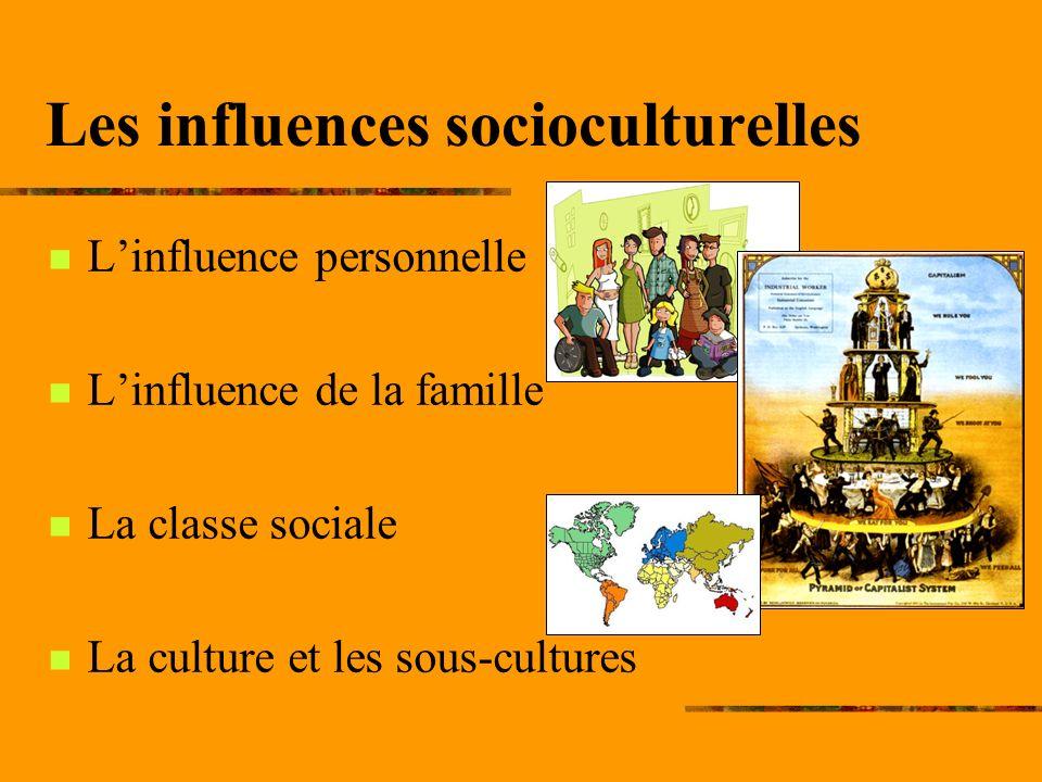 Les influences socioculturelles Linfluence personnelle Linfluence de la famille La classe sociale La culture et les sous-cultures