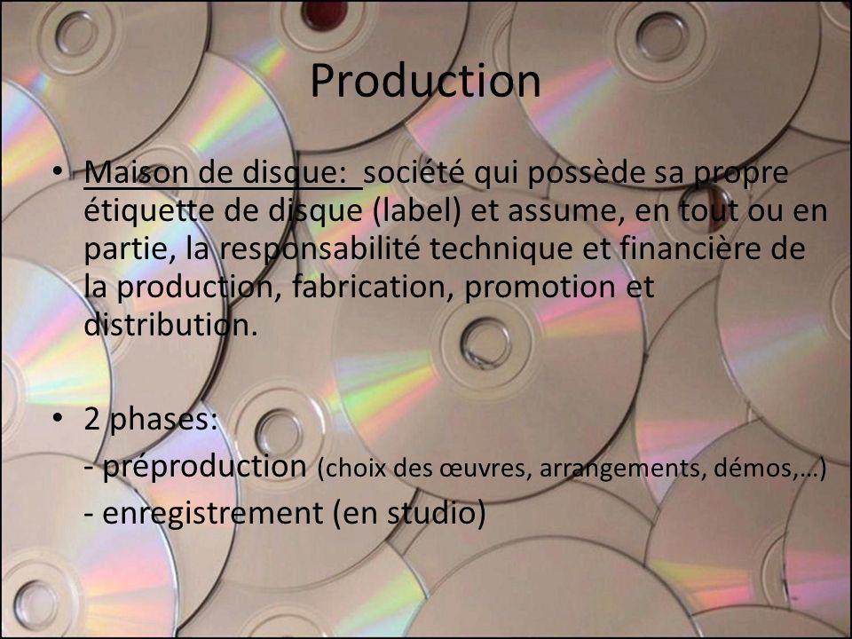 Production Maison de disque: société qui possède sa propre étiquette de disque (label) et assume, en tout ou en partie, la responsabilité technique et financière de la production, fabrication, promotion et distribution.