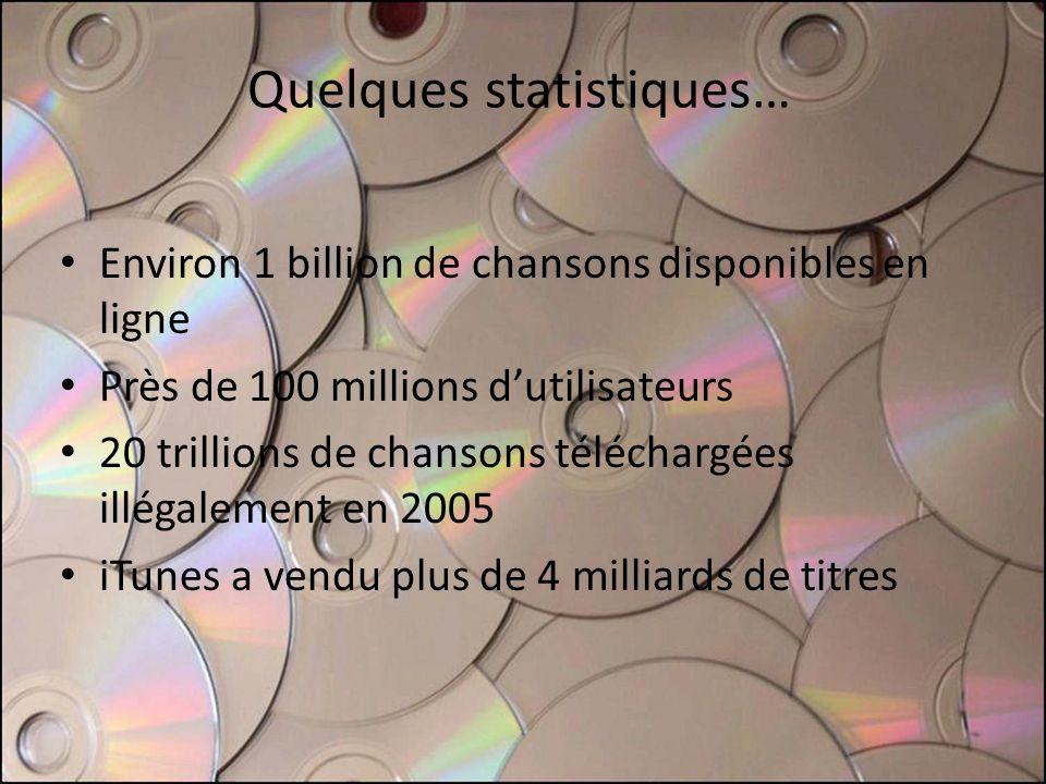 Quelques statistiques… Environ 1 billion de chansons disponibles en ligne Près de 100 millions dutilisateurs 20 trillions de chansons téléchargées illégalement en 2005 iTunes a vendu plus de 4 milliards de titres