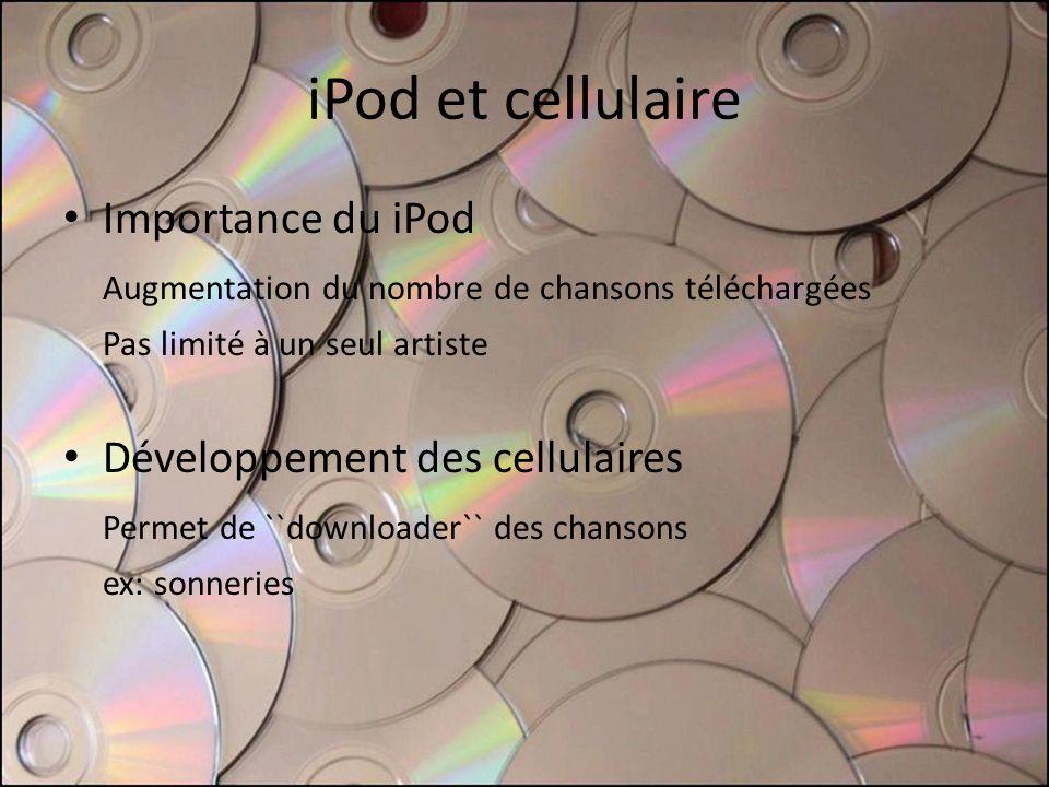 iPod et cellulaire Importance du iPod Augmentation du nombre de chansons téléchargées Pas limité à un seul artiste Développement des cellulaires Permet de ``downloader`` des chansons ex: sonneries