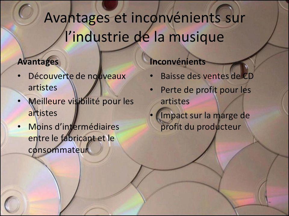Avantages et inconvénients sur lindustrie de la musique Avantages Découverte de nouveaux artistes Meilleure visibilité pour les artistes Moins dinterm