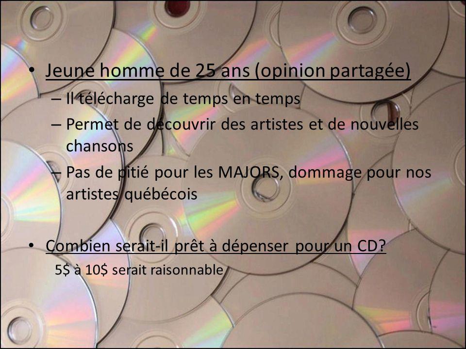 Jeune homme de 25 ans (opinion partagée) – Il télécharge de temps en temps – Permet de découvrir des artistes et de nouvelles chansons – Pas de pitié pour les MAJORS, dommage pour nos artistes québécois Combien serait-il prêt à dépenser pour un CD.