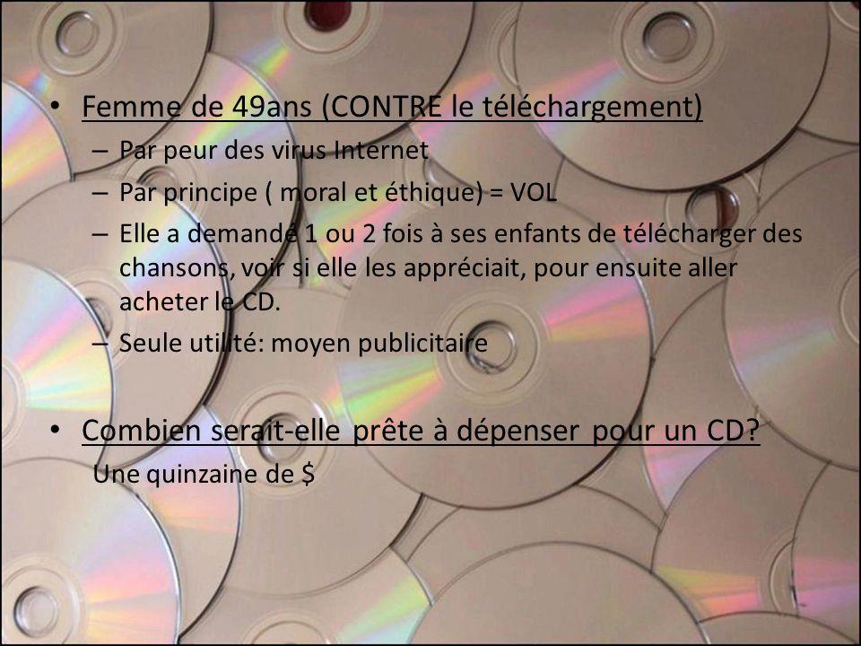Femme de 49ans (CONTRE le téléchargement) – Par peur des virus Internet – Par principe ( moral et éthique) = VOL – Elle a demandé 1 ou 2 fois à ses enfants de télécharger des chansons, voir si elle les appréciait, pour ensuite aller acheter le CD.