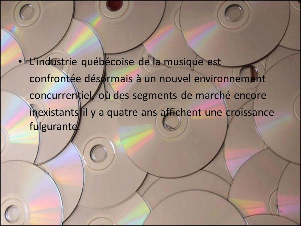 www.radiocanada.ca/artsetspectacles www.ifpi.com www.lala.com www.adisq.com http://www.wbm.be/dbfiles/doc48_industrie Quebec.pdf http://www.wbm.be/dbfiles/doc48_industrie Quebec.pdf