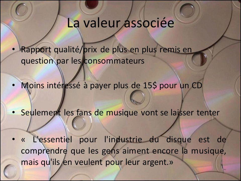La valeur associée Rapport qualité/prix de plus en plus remis en question par les consommateurs Moins intéressé à payer plus de 15$ pour un CD Seuleme