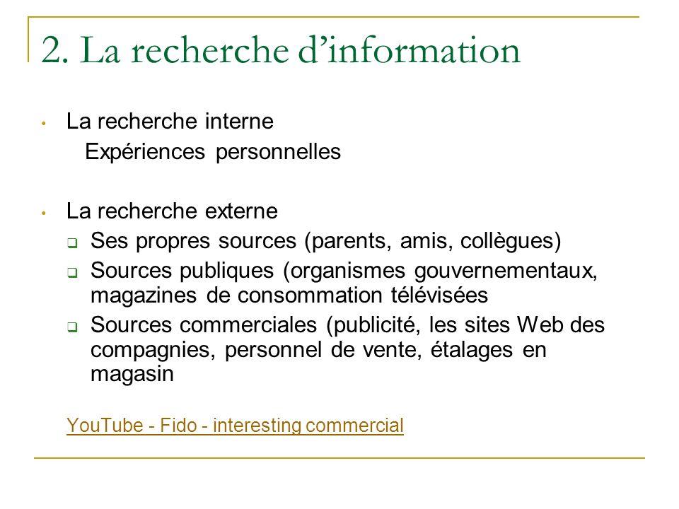 2. La recherche dinformation La recherche interne Expériences personnelles La recherche externe Ses propres sources (parents, amis, collègues) Sources