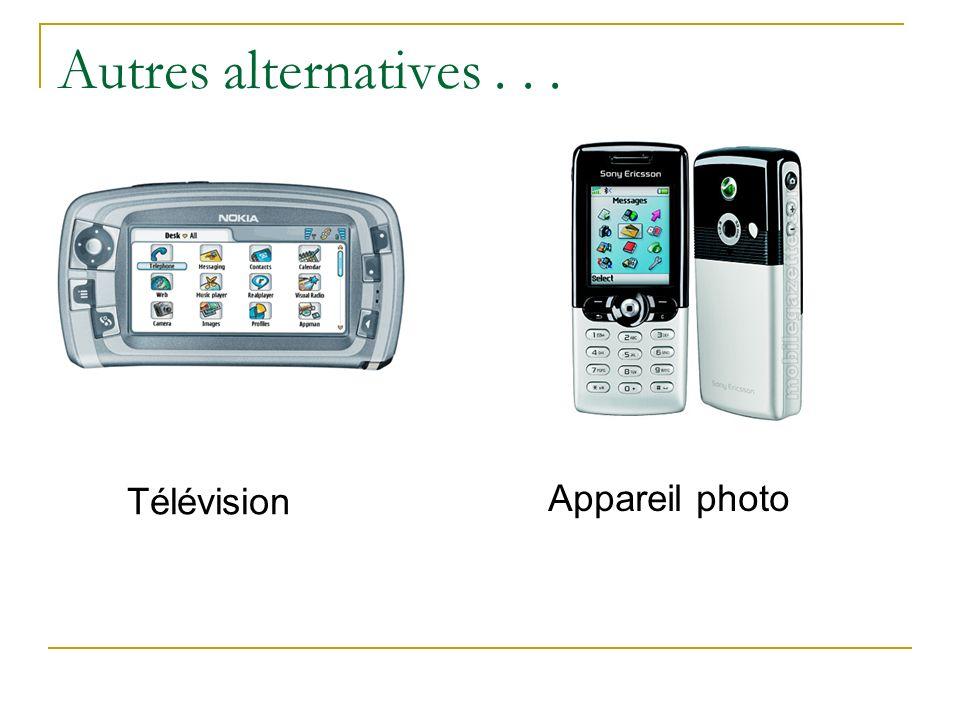 Autres alternatives... Télévision Appareil photo