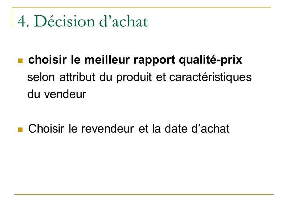 4. Décision dachat choisir le meilleur rapport qualité-prix selon attribut du produit et caractéristiques du vendeur Choisir le revendeur et la date d