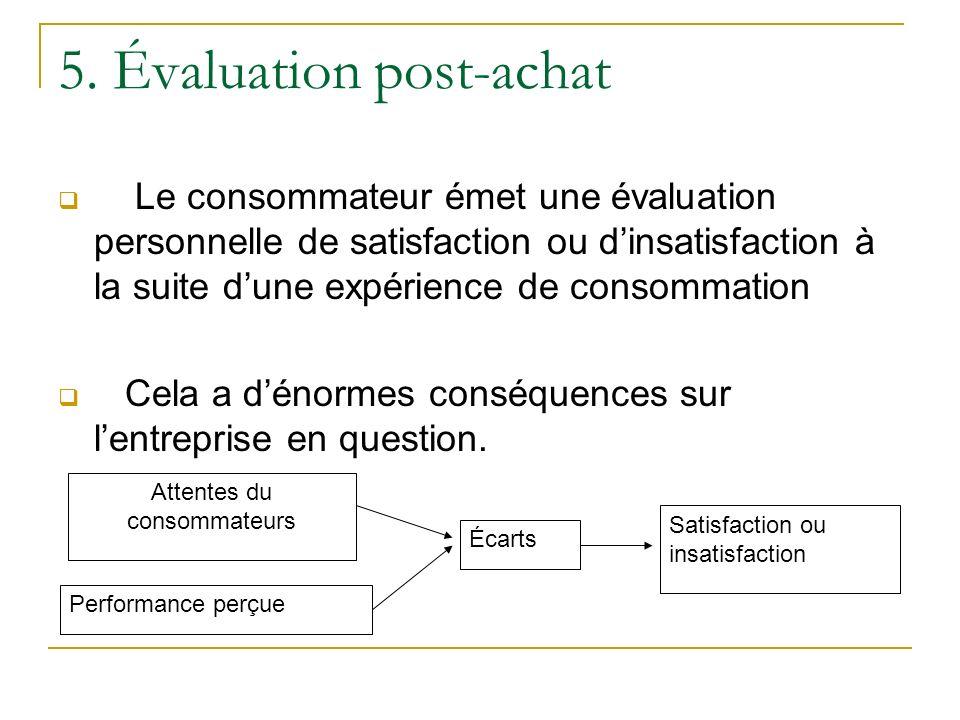 5. Évaluation post-achat Le consommateur émet une évaluation personnelle de satisfaction ou dinsatisfaction à la suite dune expérience de consommation