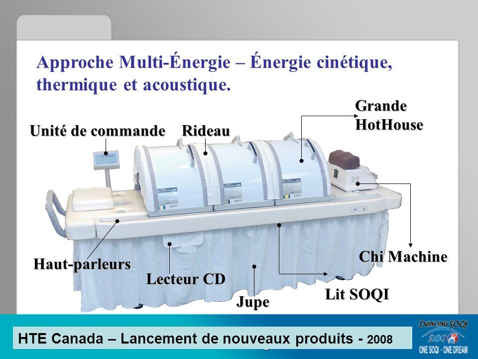 GrandeHotHouse Chi Machine Lecteur CD Lit SOQI Unité de commande Haut-parleurs Rideau Jupe Approche Multi-Énergie – Énergie cinétique, thermique et ac