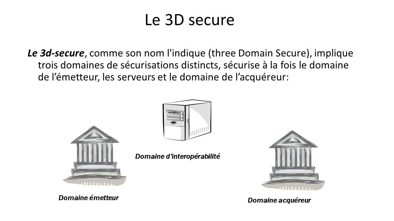 Le 3D secure Le 3d-secure, comme son nom l'indique (three Domain Secure), implique trois domaines de sécurisations distincts, sécurise à la fois le do