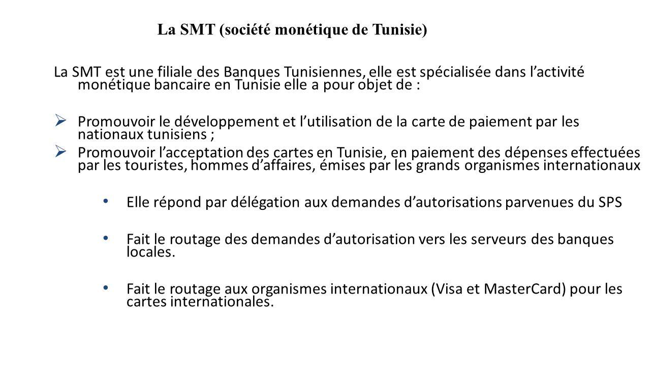 La SMT est une filiale des Banques Tunisiennes, elle est spécialisée dans lactivité monétique bancaire en Tunisie elle a pour objet de : Promouvoir le