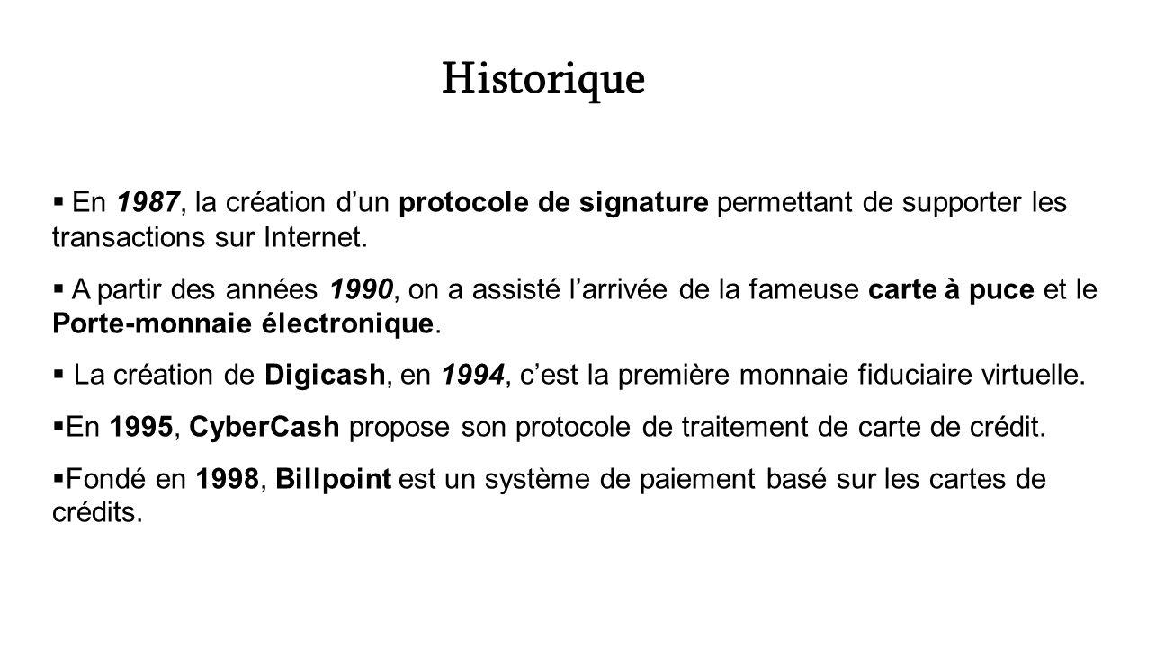 En 1987, la création dun protocole de signature permettant de supporter les transactions sur Internet. A partir des années 1990, on a assisté larrivée