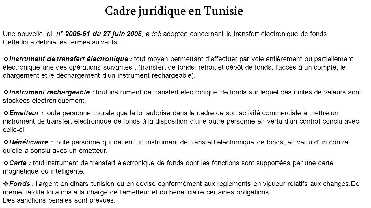 Une nouvelle loi, n° 2005-51 du 27 juin 2005, a été adoptée concernant le transfert électronique de fonds. Cette loi a définie les termes suivants : I