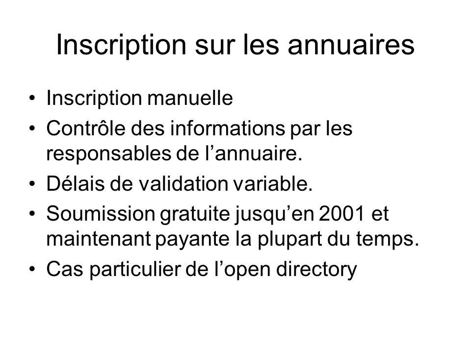 Inscription sur les annuaires Inscription manuelle Contrôle des informations par les responsables de lannuaire.