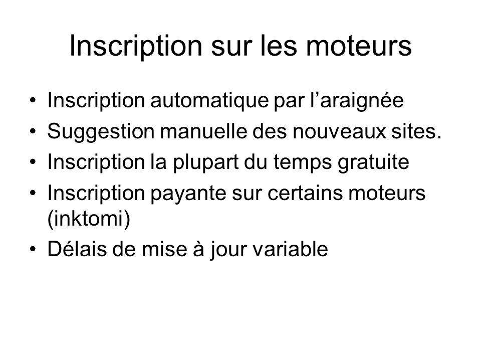 Inscription sur les moteurs Inscription automatique par laraignée Suggestion manuelle des nouveaux sites.