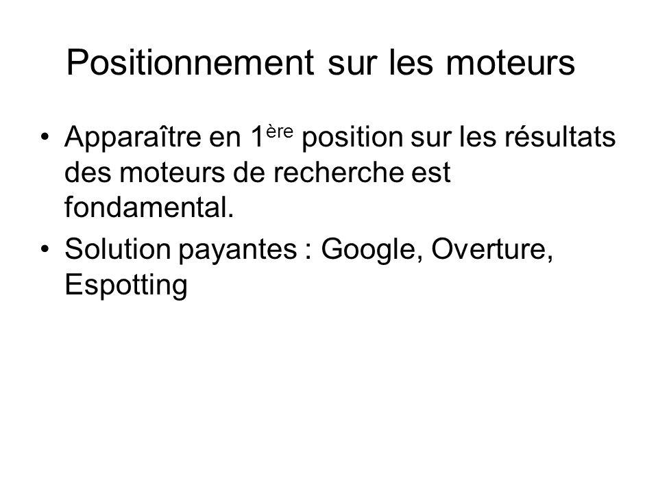 Positionnement sur les moteurs Apparaître en 1 ère position sur les résultats des moteurs de recherche est fondamental.
