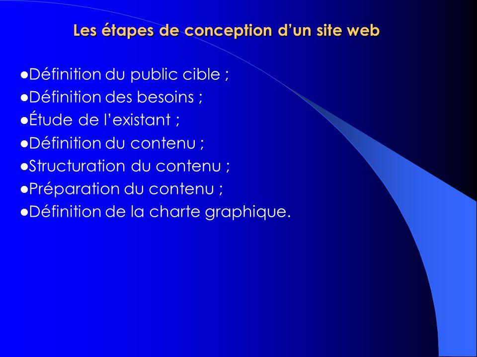 Les étapes de conception dun site web Définition du public cible ; Définition des besoins ; Étude de lexistant ; Définition du contenu ; Structuration du contenu ; Préparation du contenu ; Définition de la charte graphique.