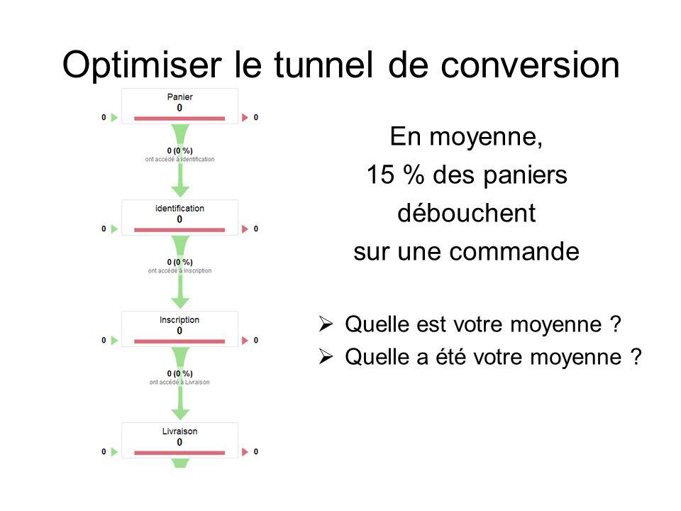 Optimiser le tunnel de conversion En moyenne, 15 % des paniers débouchent sur une commande Quelle est votre moyenne ? Quelle a été votre moyenne ?