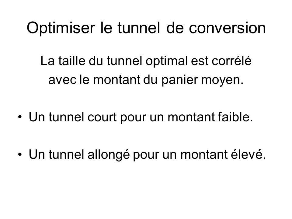 Optimiser le tunnel de conversion La taille du tunnel optimal est corrélé avec le montant du panier moyen. Un tunnel court pour un montant faible. Un