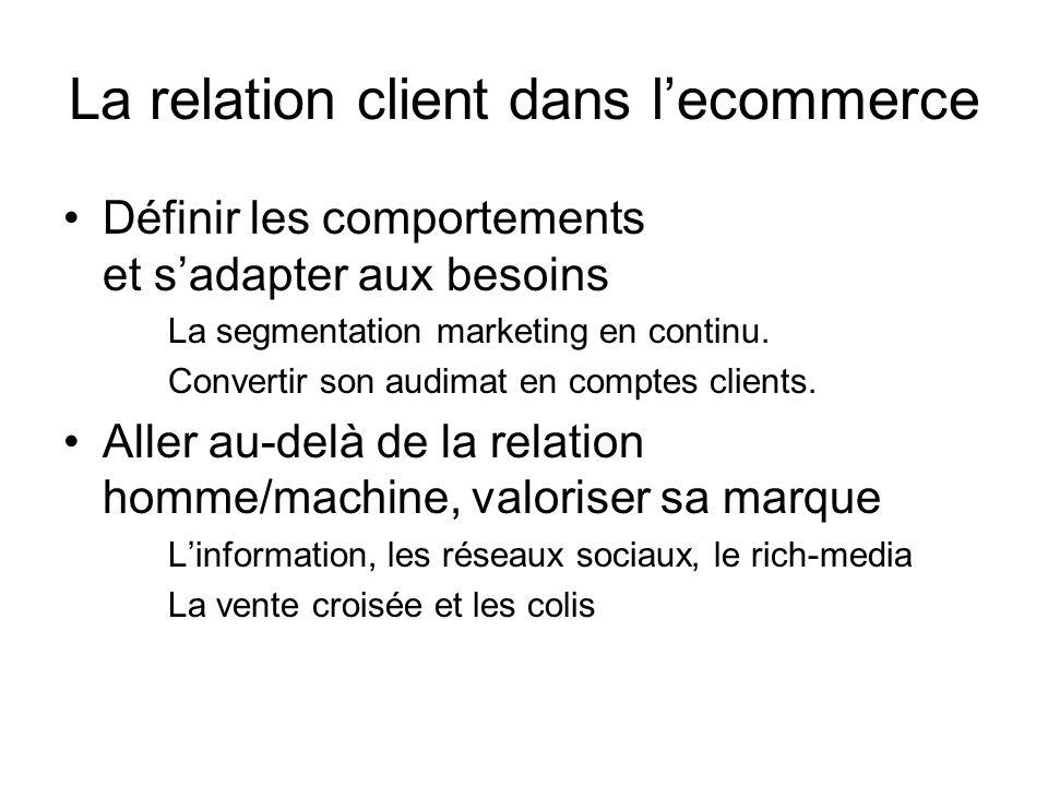 La relation client dans lecommerce Définir les comportements et sadapter aux besoins La segmentation marketing en continu. Convertir son audimat en co