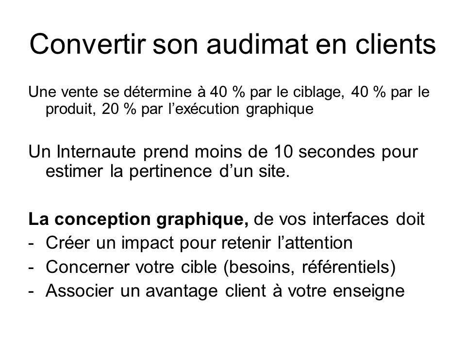 Convertir son audimat en clients Une vente se détermine à 40 % par le ciblage, 40 % par le produit, 20 % par lexécution graphique Un Internaute prend