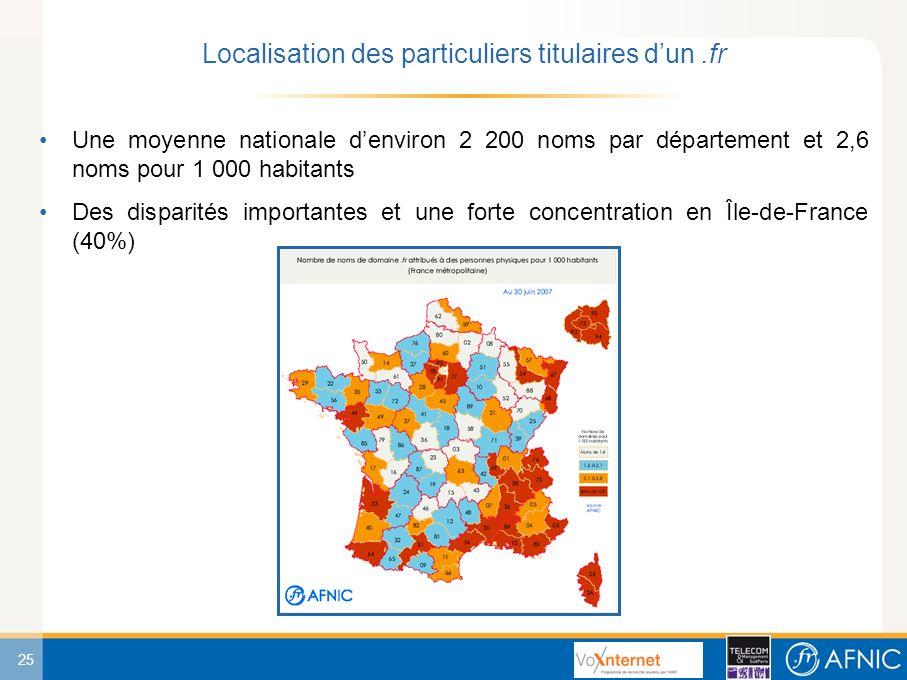 25 Une moyenne nationale denviron 2 200 noms par département et 2,6 noms pour 1 000 habitants Des disparités importantes et une forte concentration en Île-de-France (40%) Localisation des particuliers titulaires dun.fr
