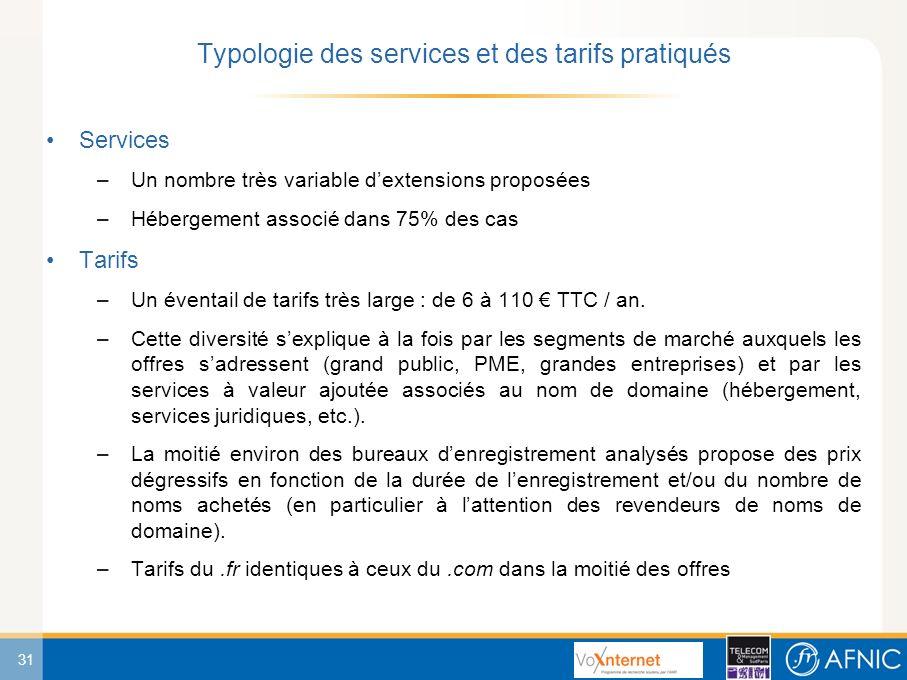 31 Services –Un nombre très variable dextensions proposées –Hébergement associé dans 75% des cas Tarifs –Un éventail de tarifs très large : de 6 à 110 TTC / an.