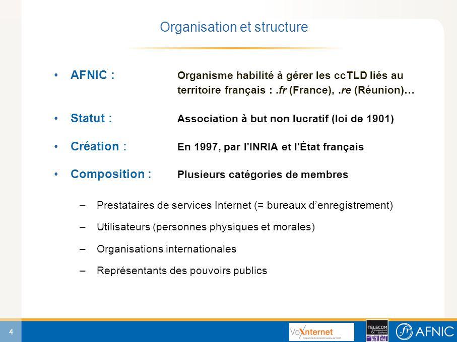 5 Lorganisation de lAFNIC : une structure ouverte