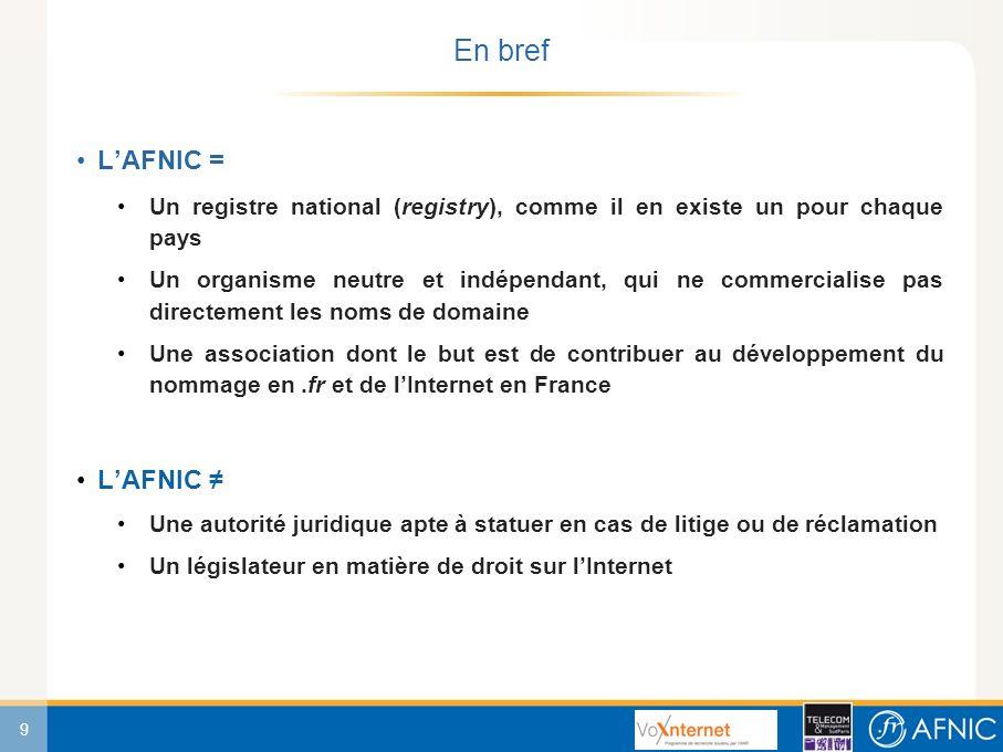 9 En bref LAFNIC = Un registre national (registry), comme il en existe un pour chaque pays Un organisme neutre et indépendant, qui ne commercialise pas directement les noms de domaine Une association dont le but est de contribuer au développement du nommage en.fr et de lInternet en France LAFNIC Une autorité juridique apte à statuer en cas de litige ou de réclamation Un législateur en matière de droit sur lInternet
