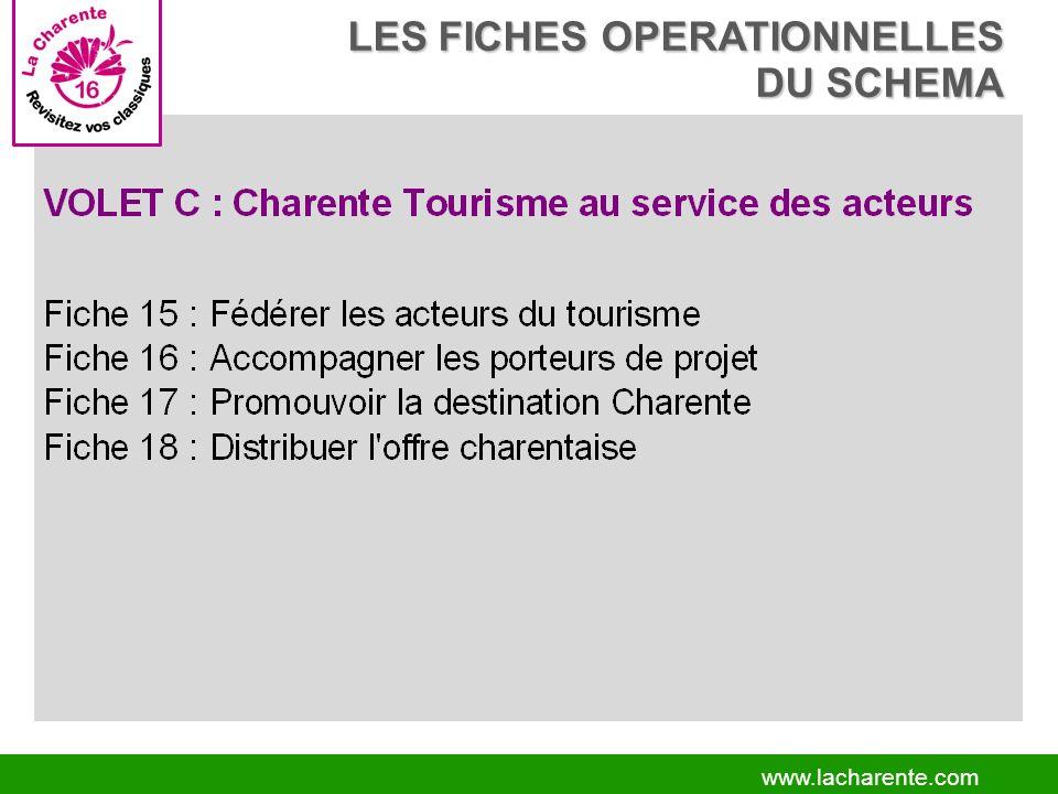 www.lacharente.com LES FICHES OPERATIONNELLES LES FICHES OPERATIONNELLES DU SCHEMA