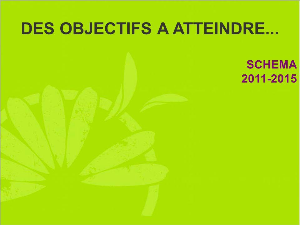 DES OBJECTIFS A ATTEINDRE... SCHEMA 2011-2015