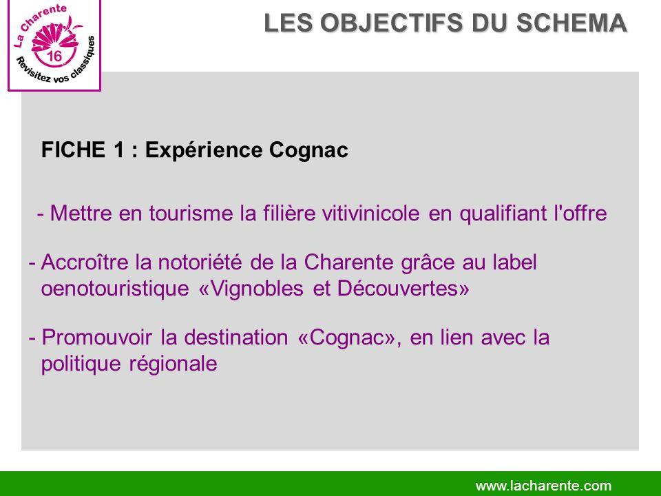 www.lacharente.com FICHE 1 : Expérience Cognac - Mettre en tourisme la filière vitivinicole en qualifiant l offre - Accroître la notoriété de la Charente grâce au label oenotouristique «Vignobles et Découvertes» - Promouvoir la destination «Cognac», en lien avec la politique régionale LES OBJECTIFS DU SCHEMA LES OBJECTIFS DU SCHEMA