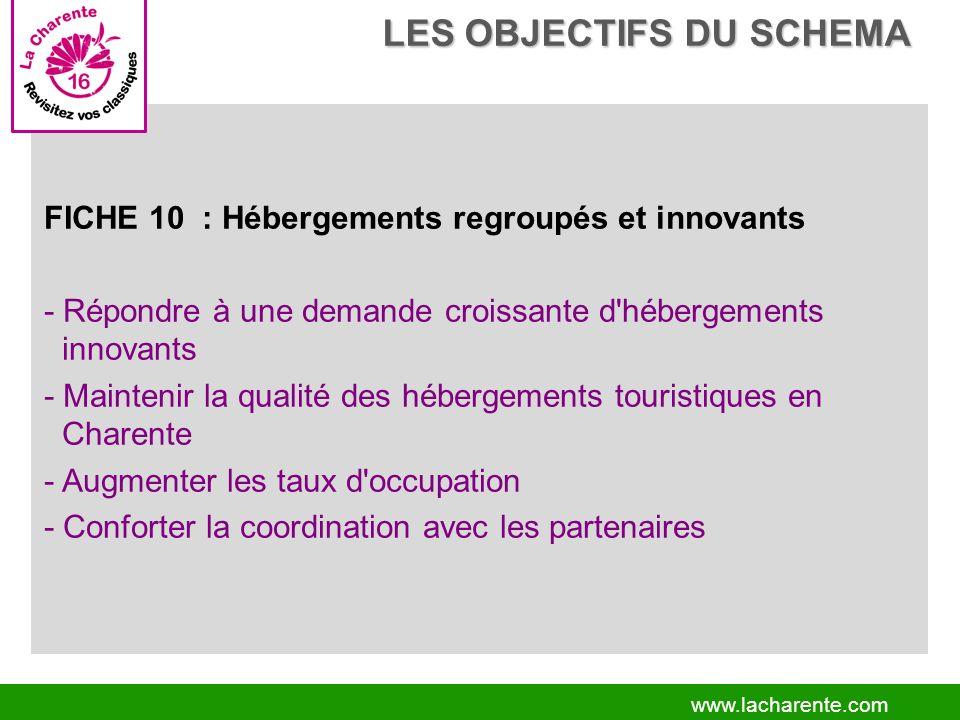 www.lacharente.com FICHE 10 : Hébergements regroupés et innovants - Répondre à une demande croissante d hébergements innovants - Maintenir la qualité des hébergements touristiques en Charente - Augmenter les taux d occupation - Conforter la coordination avec les partenaires LES OBJECTIFS DU SCHEMA LES OBJECTIFS DU SCHEMA