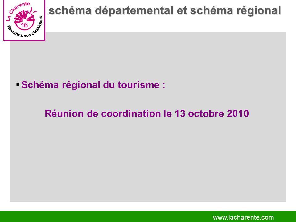www.lacharente.com Schéma régional du tourisme : Réunion de coordination le 13 octobre 2010 schéma départemental et schéma régional