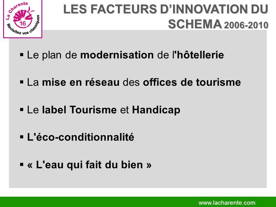 www.lacharente.com FICHE 4 : Le fleuve Charente, le plus beau ruisseau du «Royaume» - Assurer la continuité de la valorisation de la ressource existante - Améliorer l offre afin de mieux répondre aux attentes des clientèles touristiques et notamment des clientèles à fort pouvoir d achat LES OBJECTIFS DU SCHEMA LES OBJECTIFS DU SCHEMA
