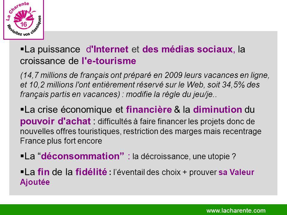 www.lacharente.com La puissance d Internet et des médias sociaux, la croissance de l e-tourisme (14,7 millions de français ont préparé en 2009 leurs vacances en ligne, et 10,2 millions l ont entièrement réservé sur le Web, soit 34,5% des français partis en vacances) : modifie la règle du jeu/je..