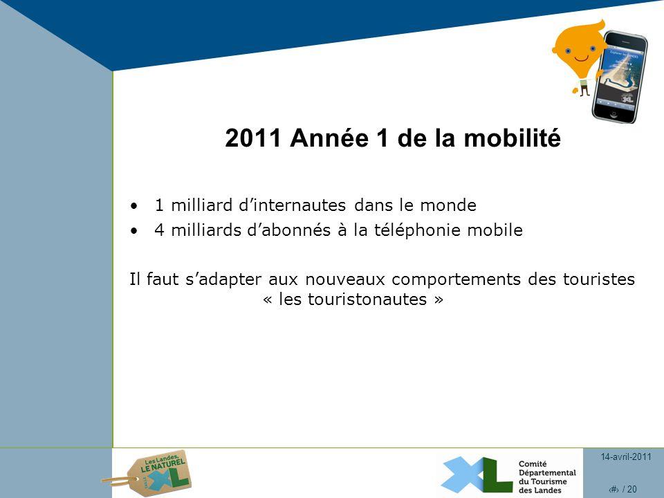 14-avril-2011 1 / 20 2011 Année 1 de la mobilité 1 milliard dinternautes dans le monde 4 milliards dabonnés à la téléphonie mobile Il faut sadapter aux nouveaux comportements des touristes « les touristonautes »