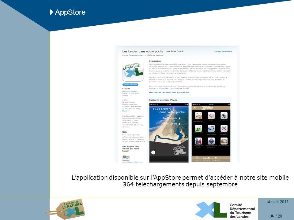 14-avril-2011 16 / 20 AppStore Lapplication disponible sur lAppStore permet daccéder à notre site mobile 364 téléchargements depuis septembre
